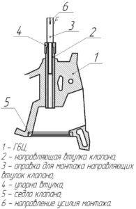 Замена направляющих втулок клапанного механизма